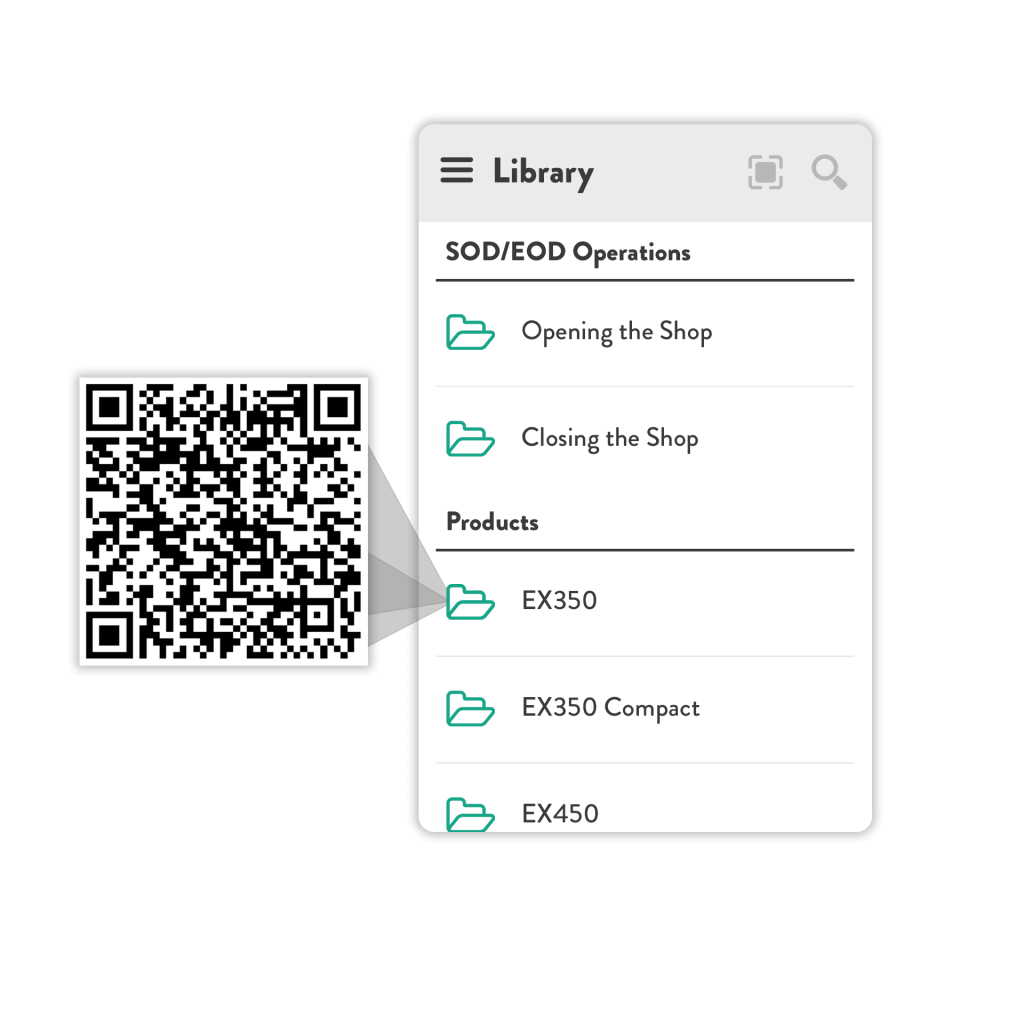 proceed library with qr code